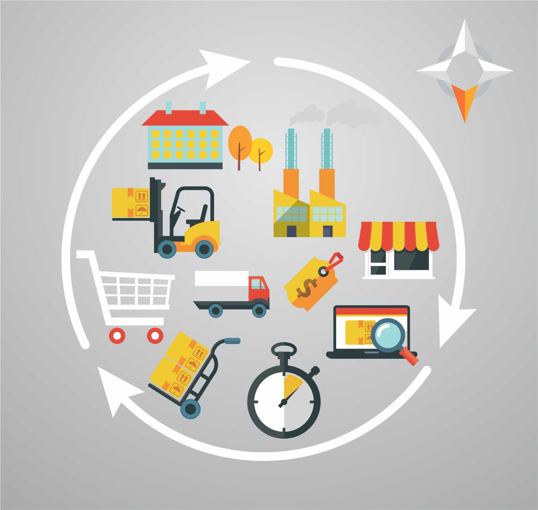 Empresa - ciclo logística novo
